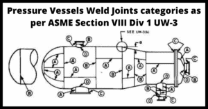 Read more about the article Pressure Vessel Weld Joint Category as per ASME Section VIII Div 1 UW-3